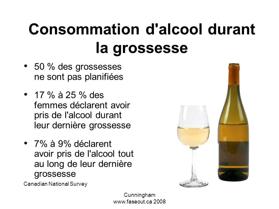 Cunningham www.faseout.ca 2008 Consommation d alcool durant la grossesse 50 % des grossesses ne sont pas planifiées 17 % à 25 % des femmes déclarent avoir pris de l alcool durant leur dernière grossesse 7% à 9% déclarent avoir pris de l alcool tout au long de leur dernière grossesse Canadian National Survey