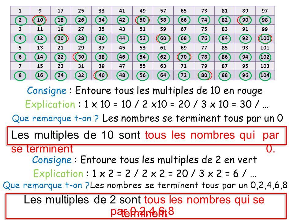 Si un nombre est multiple de 2 on dit aussi que ce nombre est divisible par 2 Si un nombre est multiple de 5 on dit aussi que ce nombre est divisible par 5 Si un nombre est multiple de 10 on dit aussi que ce nombre est divisible par 10 Le mot divisible veut dire quon peut le diviser (partager) le nombre sans quil ne reste rien.