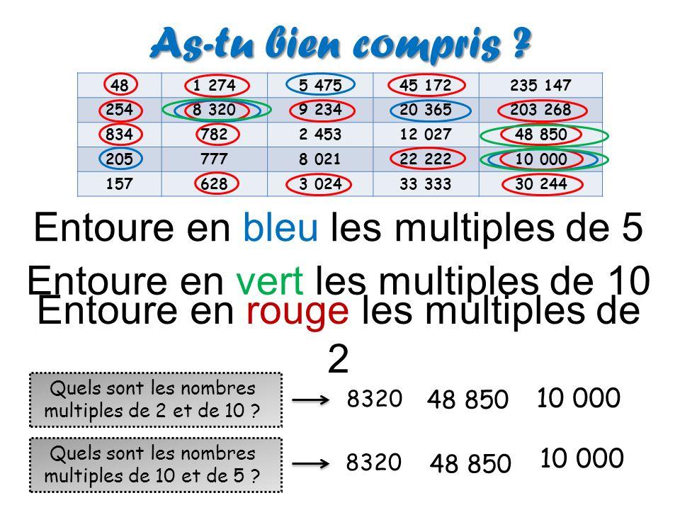 La Division 1.Multiples et diviseurs Les multiples sont des nombres qui font partie dune table.