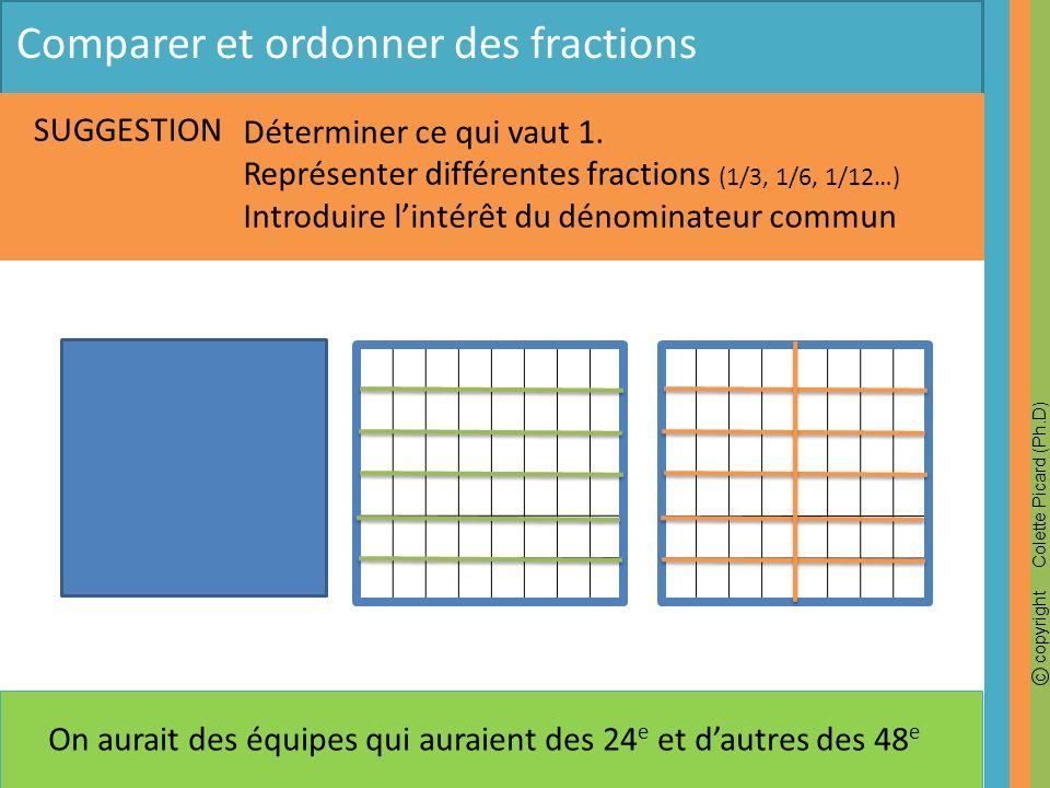 c copyright Colette Picard (Ph.D) SUGGESTION Comparer et ordonner des fractions Déterminer ce qui vaut 1. Représenter différentes fractions (1/3, 1/6,