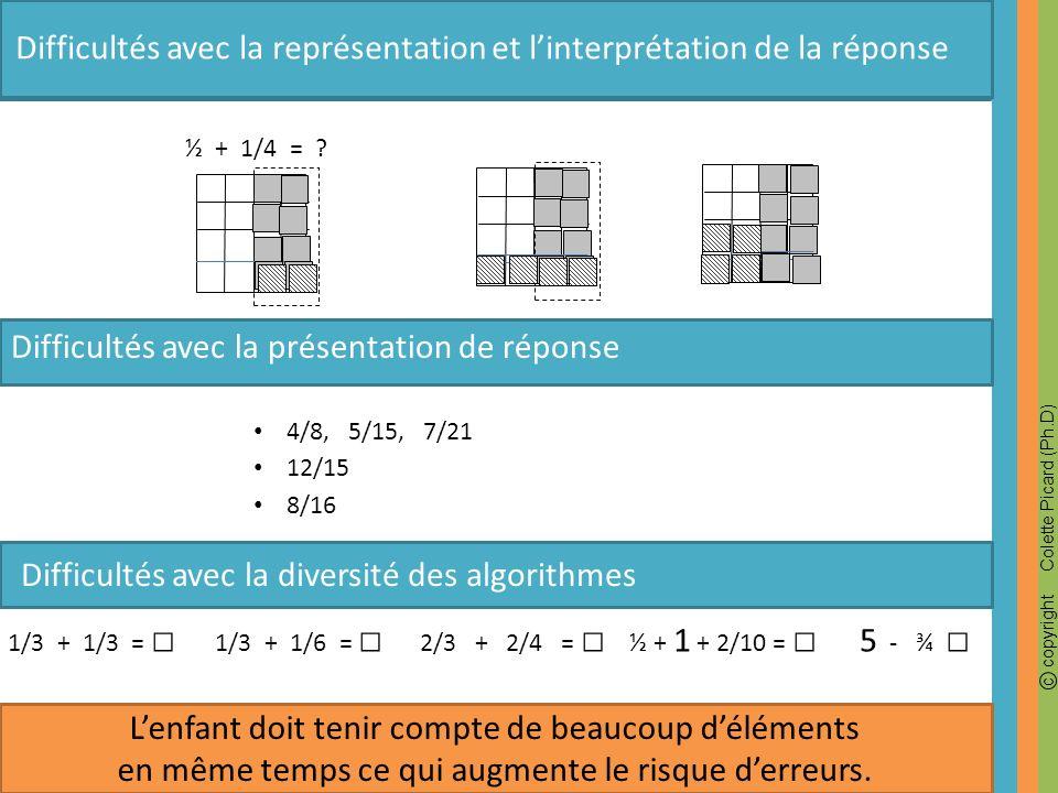 c copyright Colette Picard (Ph.D) Difficultés avec la représentation et linterprétation de la réponse ½ + 1/4 = ? Difficultés avec la présentation de