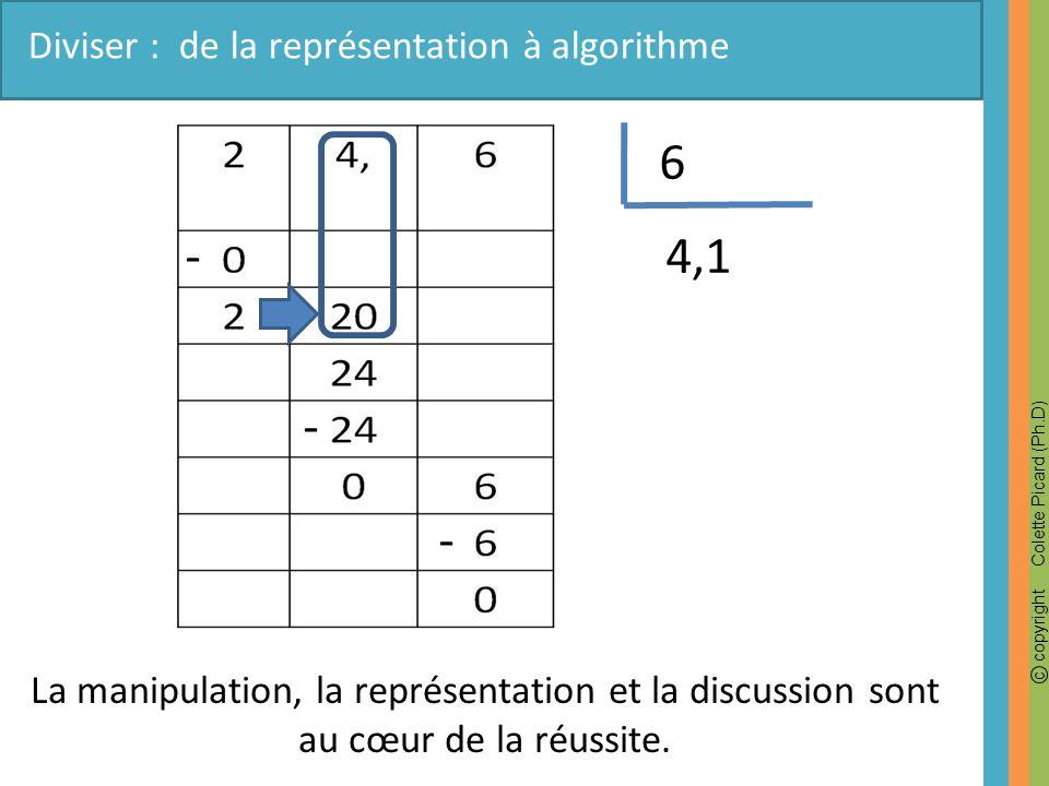 c copyright Colette Picard (Ph.D) Diviser : de la représentation à algorithme 6 4,1- - - La manipulation, la représentation et la discussion sont au c