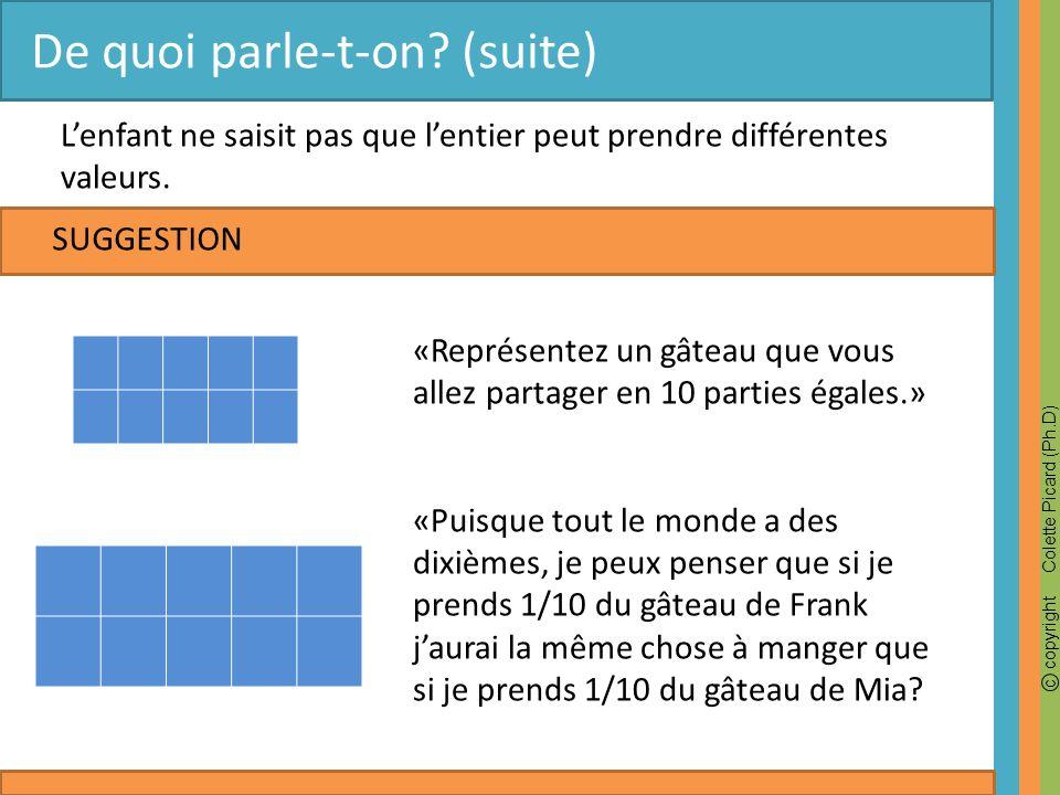 c copyright Colette Picard (Ph.D) OBSERVATION Fractionnement densemble dobjets Le fractionnement dune figure ne nécessite pas les mêmes habiletés que le fractionnement dun ensemble dobjets.