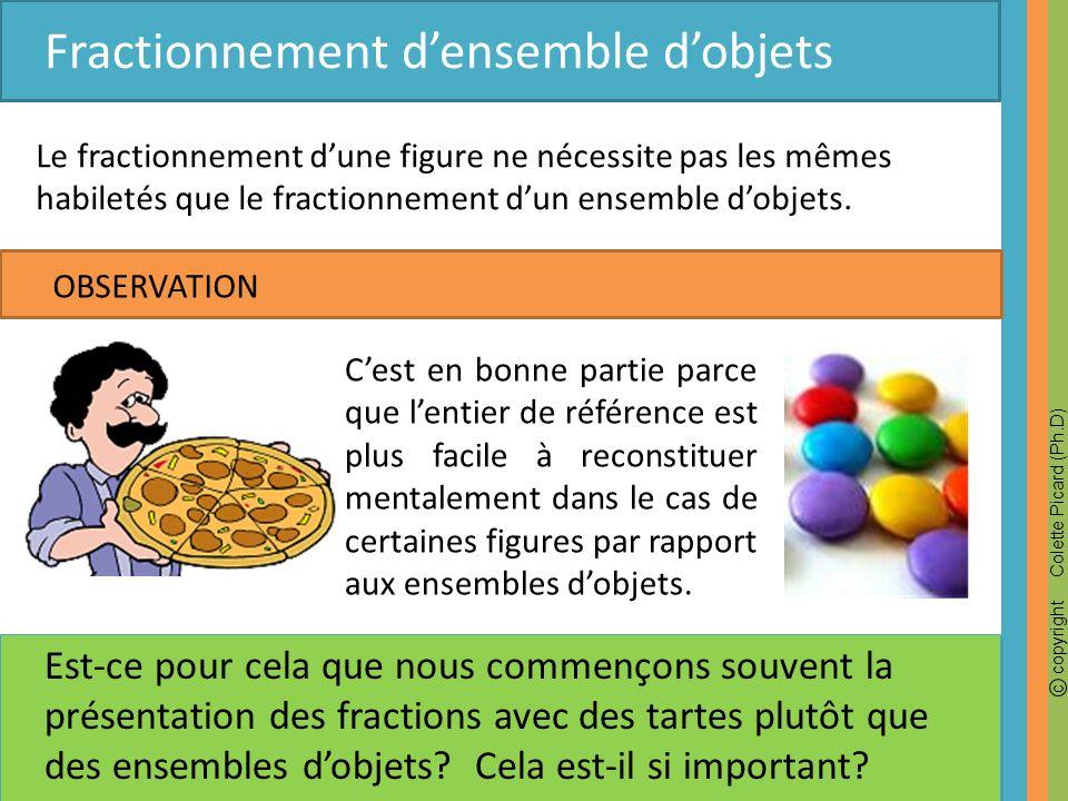 c copyright Colette Picard (Ph.D) OBSERVATION Fractionnement densemble dobjets Le fractionnement dune figure ne nécessite pas les mêmes habiletés que