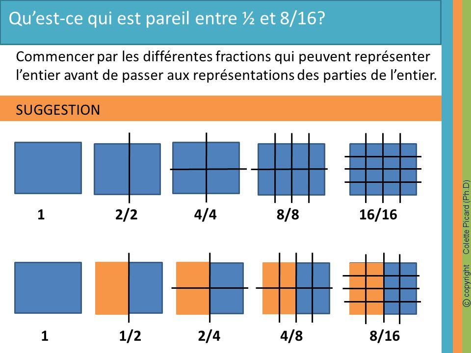 c copyright Colette Picard (Ph.D) SUGGESTION Quest-ce qui est pareil entre ½ et 8/16? Commencer par les différentes fractions qui peuvent représenter