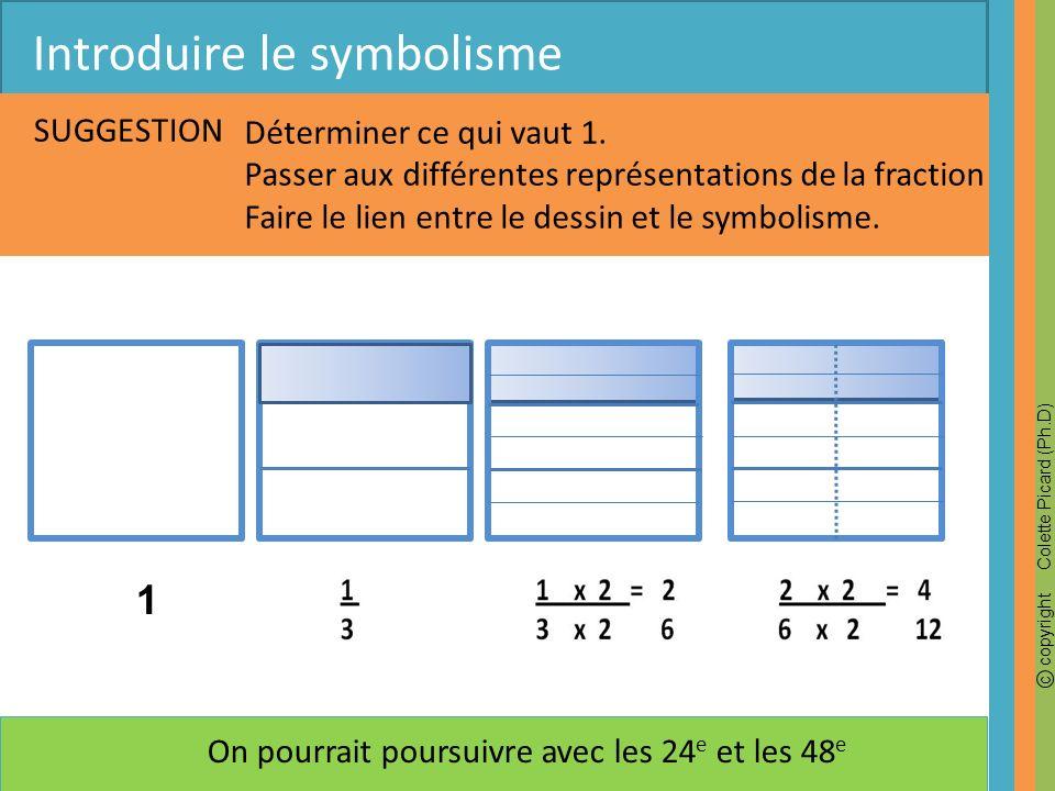 c copyright Colette Picard (Ph.D) SUGGESTION Introduire le symbolisme Déterminer ce qui vaut 1. Passer aux différentes représentations de la fraction