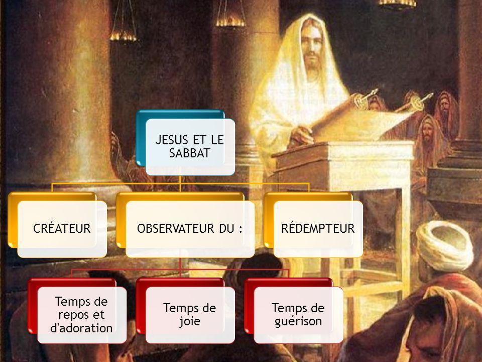 JESUS ET LE SABBAT CRÉATEUROBSERVATEUR DU : Temps de repos et d'adoration Temps de joie Temps de guérison RÉDEMPTEUR