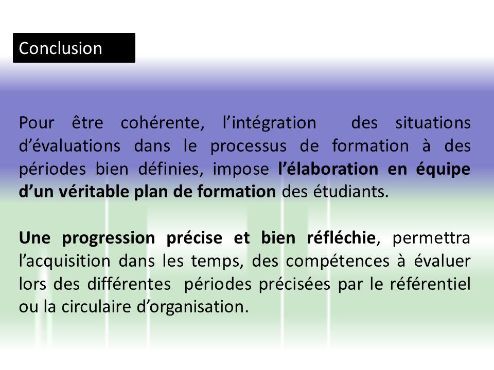 Conclusion Pour être cohérente, lintégration des situations dévaluations dans le processus de formation à des périodes bien définies, impose lélaborat