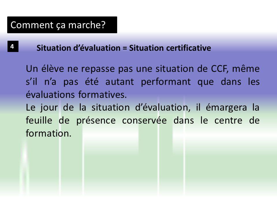 Comment ça marche? 4 Un élève ne repasse pas une situation de CCF, même sil na pas été autant performant que dans les évaluations formatives. Le jour