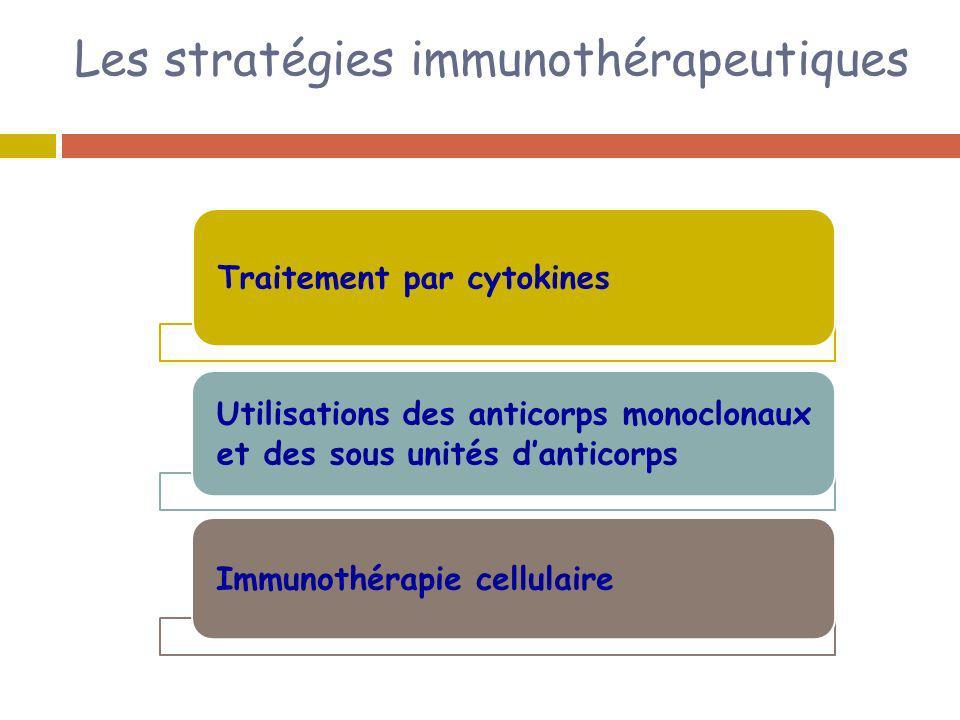 Les stratégies immunothérapeutiques Traitement par cytokines Utilisations des anticorps monoclonaux et des sous unités danticorps Immunothérapie cellu