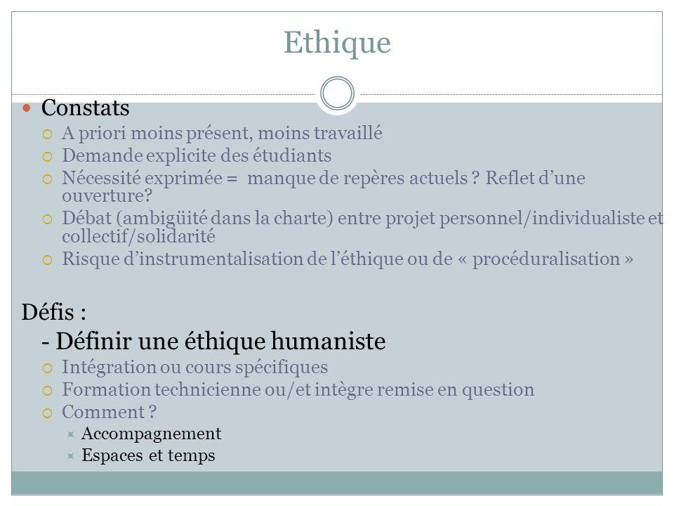 Ethique Constats A priori moins présent, moins travaillé Demande explicite des étudiants Nécessité exprimée = manque de repères actuels .