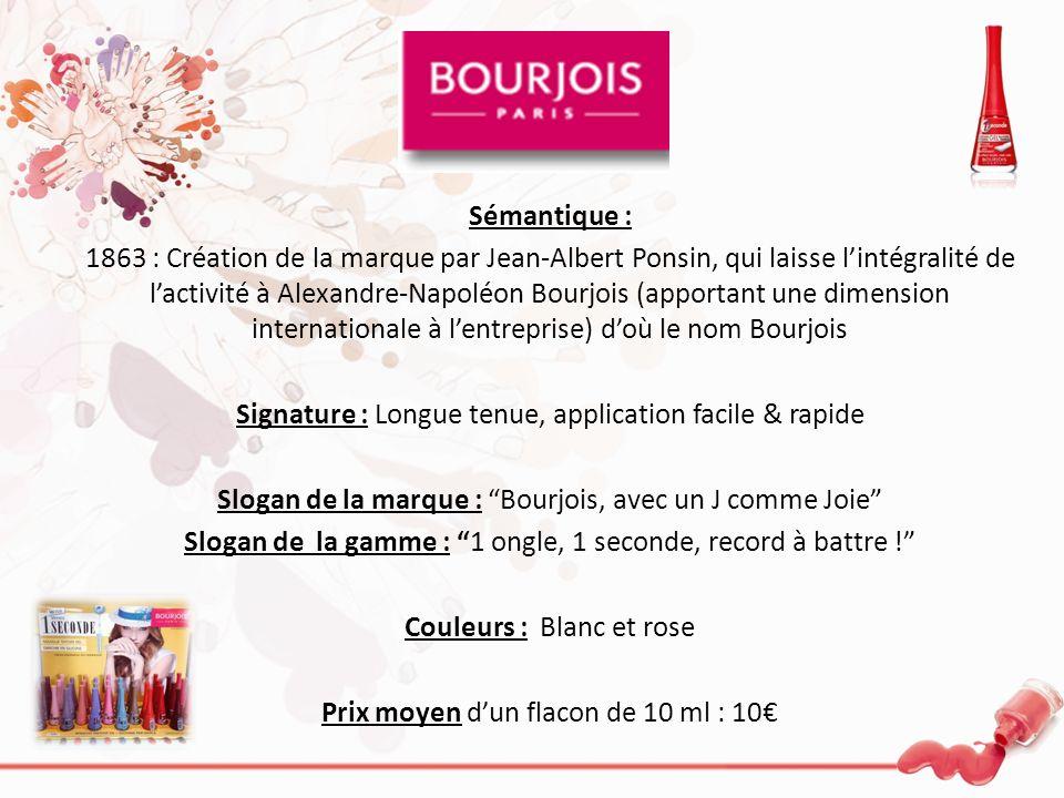 Sémantique : 1863 : Création de la marque par Jean-Albert Ponsin, qui laisse lintégralité de lactivité à Alexandre-Napoléon Bourjois (apportant une di