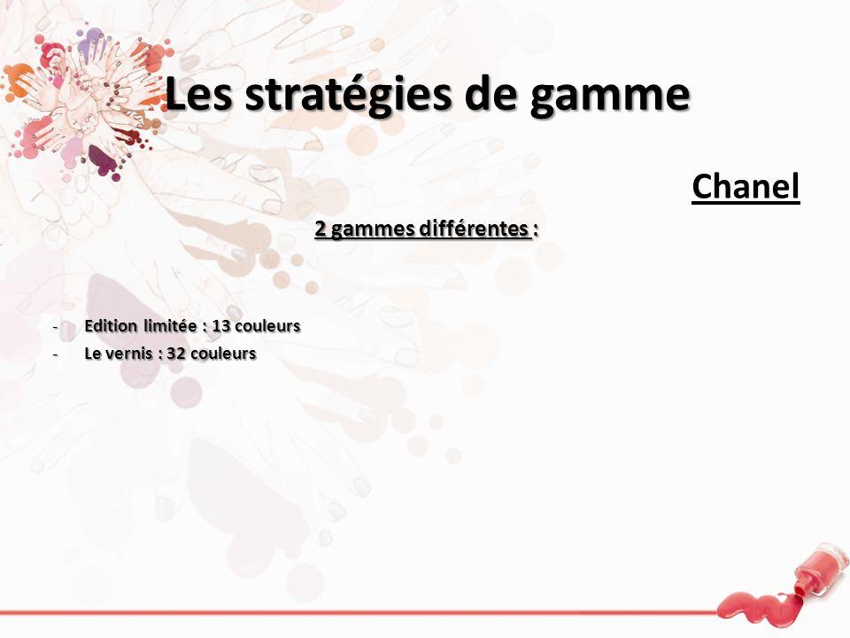 Les stratégies de gamme Chanel 2 gammes différentes : -Edition limitée : 13 couleurs -Le vernis : 32 couleurs