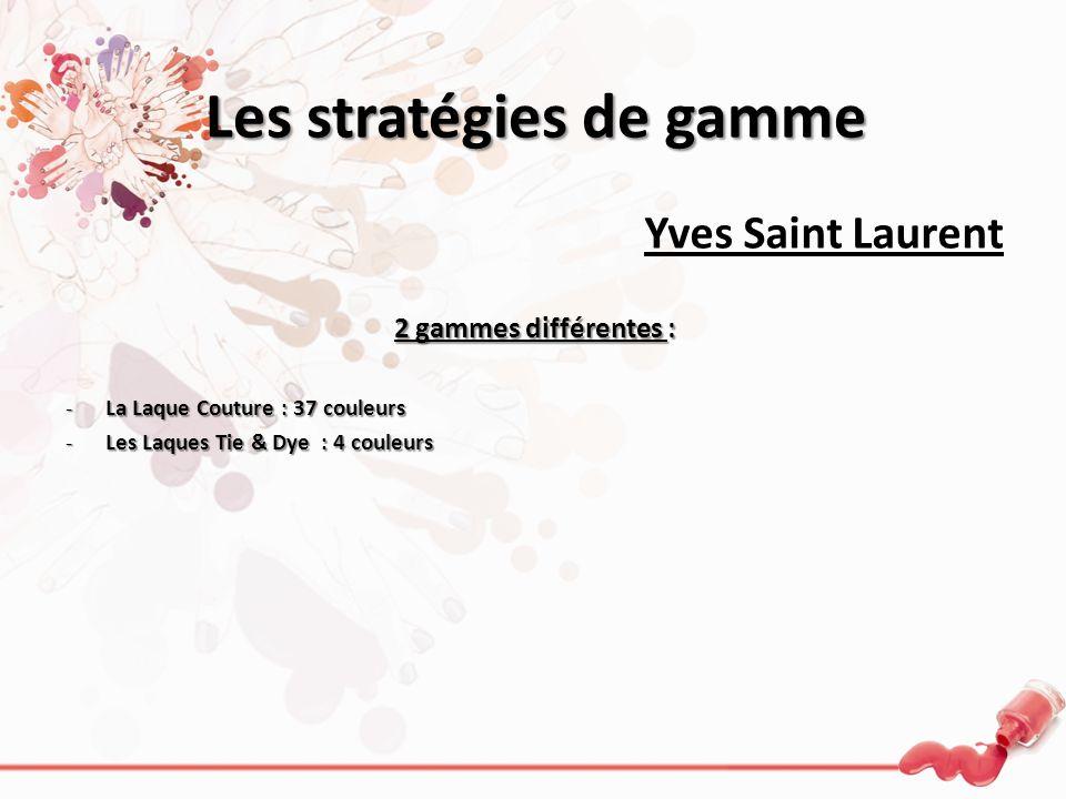Segmentation et Positionnement La marque Yves Saint Laurent parvient encore à affirmer une véritable identité (et non un positionnement) grâce à la Haute Couture.
