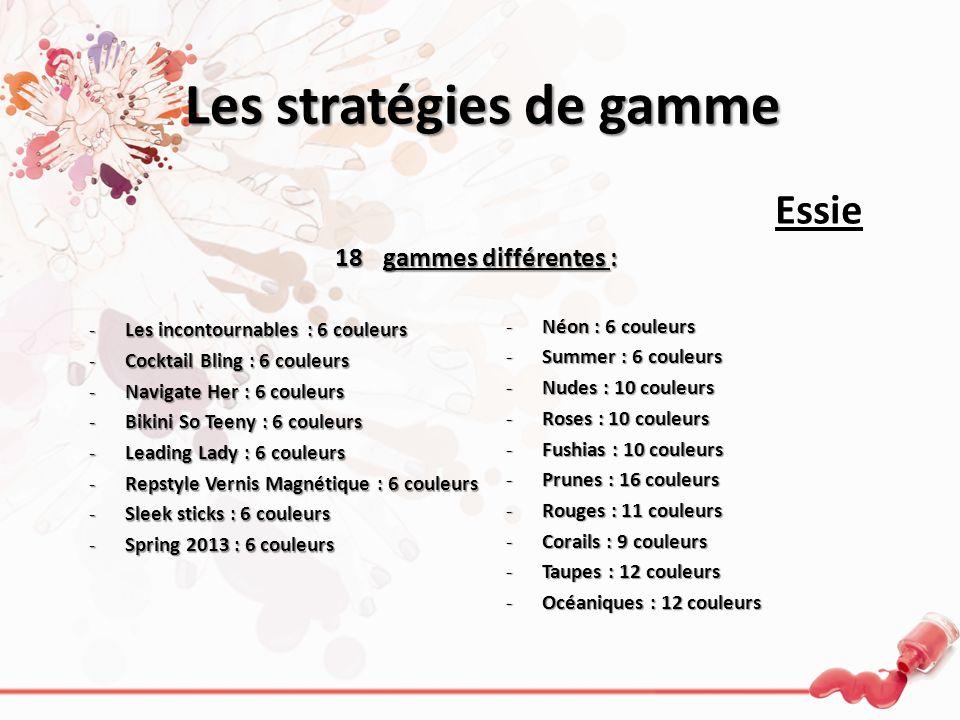 Les stratégies de gamme Essie 18gammes différentes : -Les incontournables : 6 couleurs -Cocktail Bling : 6 couleurs -Navigate Her : 6 couleurs -Bikini