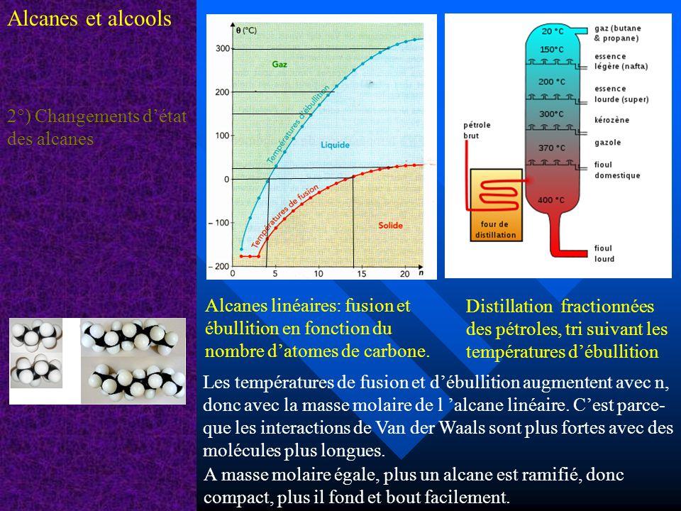 Alcanes et alcools 2°) Changements détat des alcanes Alcanes linéaires: fusion et ébullition en fonction du nombre datomes de carbone. Distillation fr