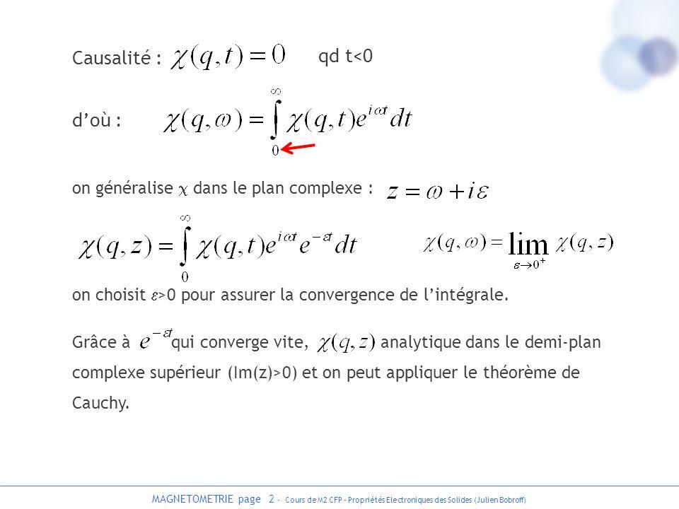 MAGNETOMETRIE page 3 - Cours de M2 CFP - Propriétés Electroniques des Solides (Julien Bobroff) Théorème de Cauchy : contour C Qd z tend vers infini, tend vers 0 car plus de réponse infiniment longtemps après lexcitation, et 1/(z- ) tend vers zéro aussi.