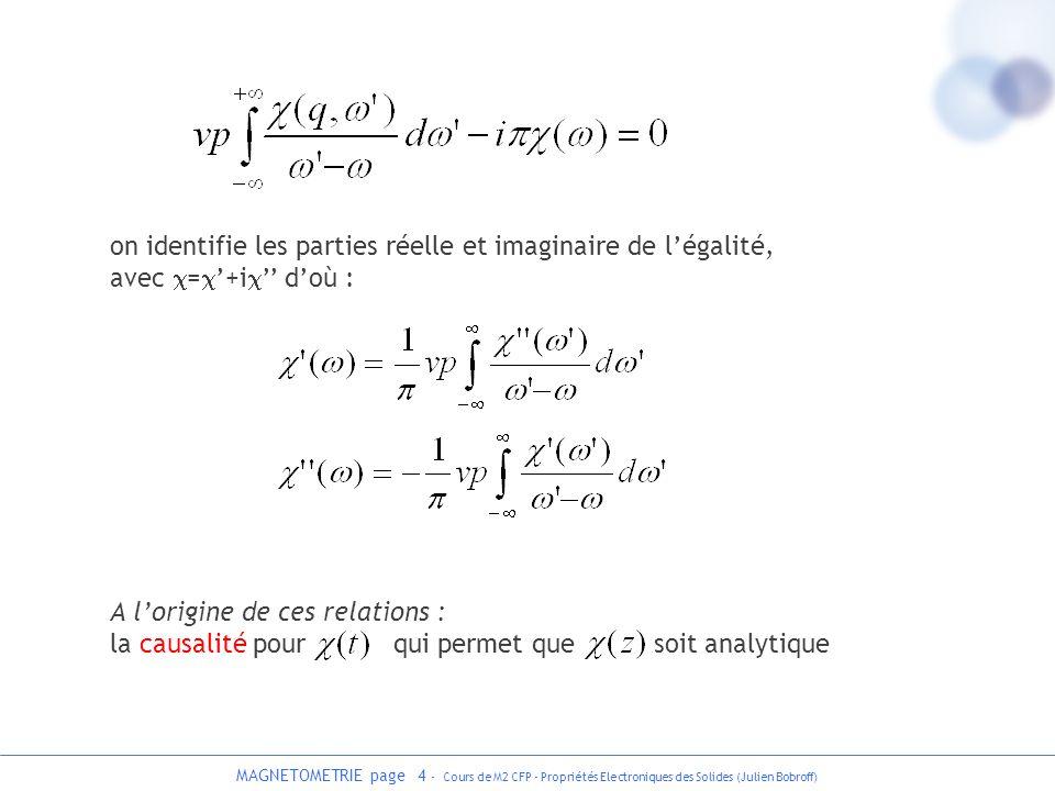 MAGNETOMETRIE page 4 - Cours de M2 CFP - Propriétés Electroniques des Solides (Julien Bobroff) on identifie les parties réelle et imaginaire de légali