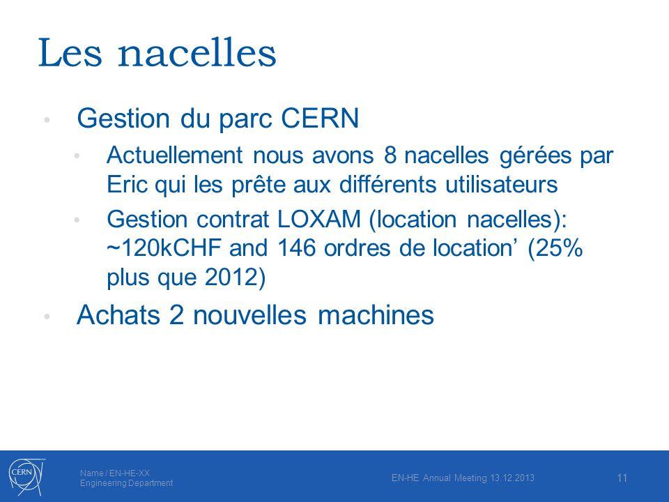 Name / EN-HE-XX Engineering Department Les nacelles Gestion du parc CERN Actuellement nous avons 8 nacelles gérées par Eric qui les prête aux différen