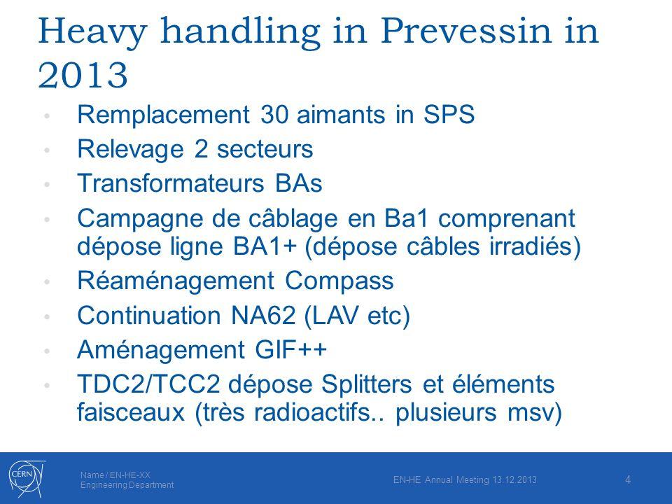 Name / EN-HE-XX Engineering Department Heavy handling in LHC Dépose blindages de la machine (PX24, RUX45, RUX65, chicane pt7..) Evacuation de tous les éléments a réviser (1232 racks DYPB, ~ 130 UPS, …) Remplacement 18 aimants dont 1 par ALICE R2E en particulier TZ76 + blindage des RR Collimateurs, TDIs, MKIs et autres éléments divers Tourets, échelles a câbles, divers éléments de contrôle du faisceau, armoires électriques etc.