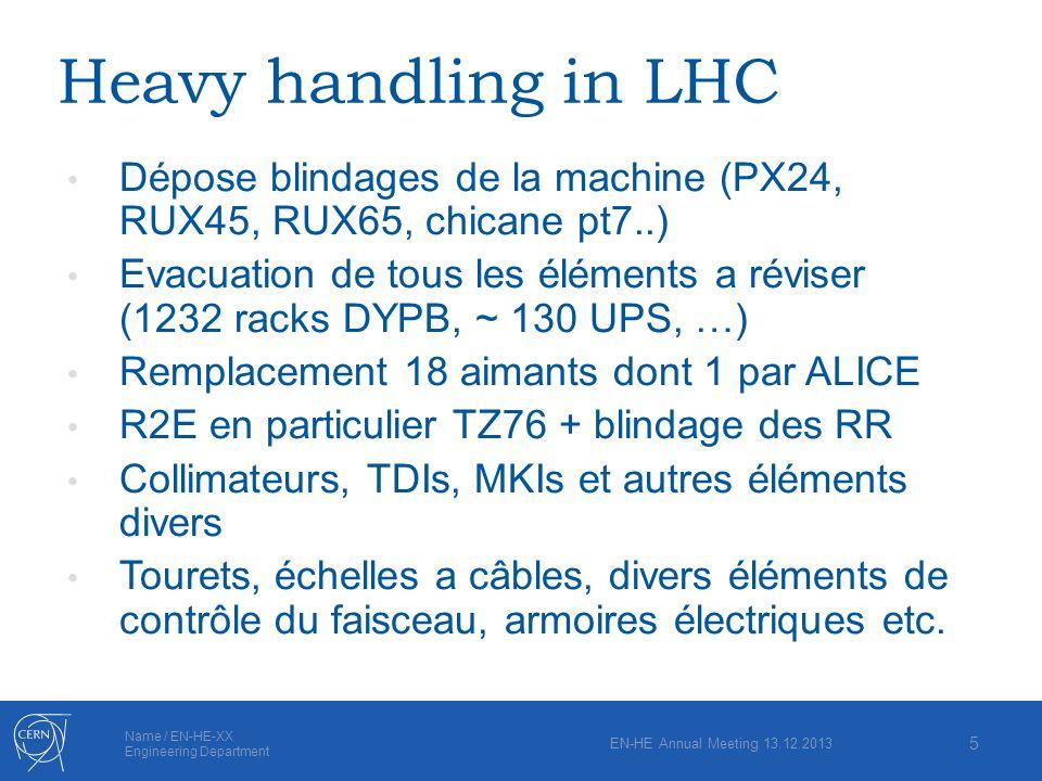 Name / EN-HE-XX Engineering Department Heavy handling in LHC Dépose blindages de la machine (PX24, RUX45, RUX65, chicane pt7..) Evacuation de tous les