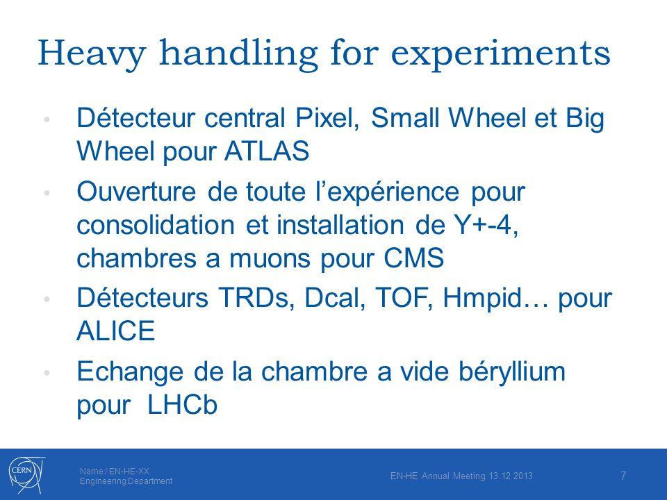 Name / EN-HE-XX Engineering Department Heavy handling for experiments Détecteur central Pixel, Small Wheel et Big Wheel pour ATLAS Ouverture de toute