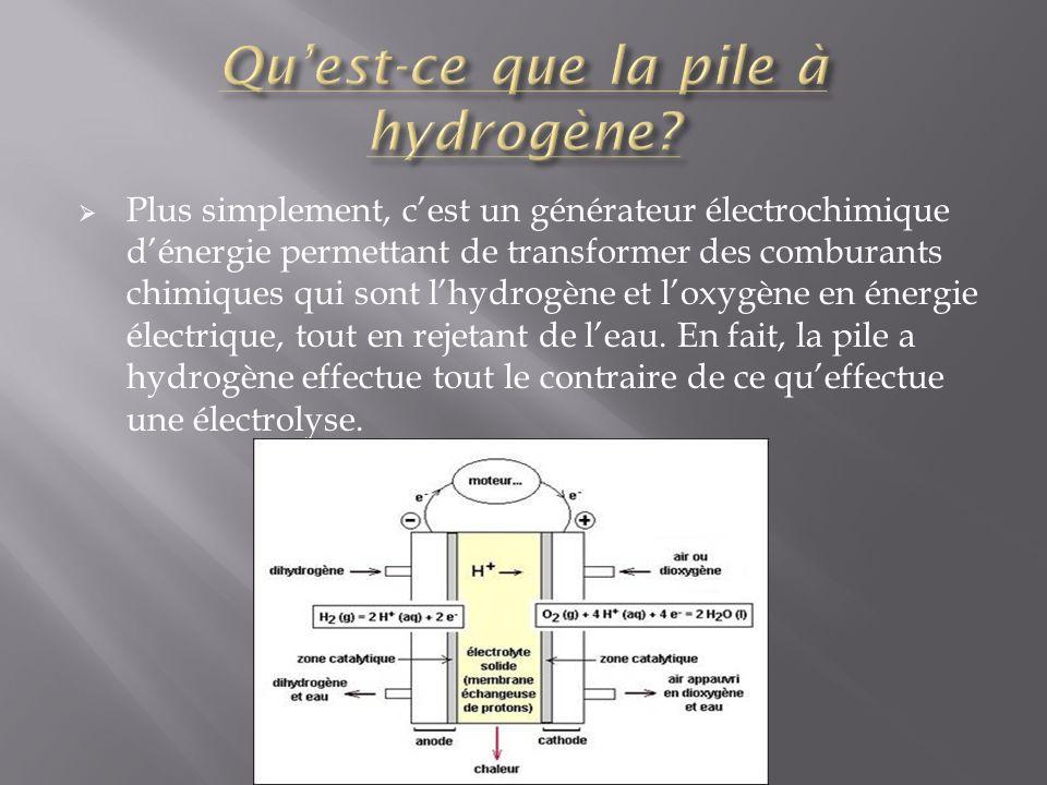 Voici le principe de fonctionnement de la pile à hydrogène (appelée aussi pile à combustible).
