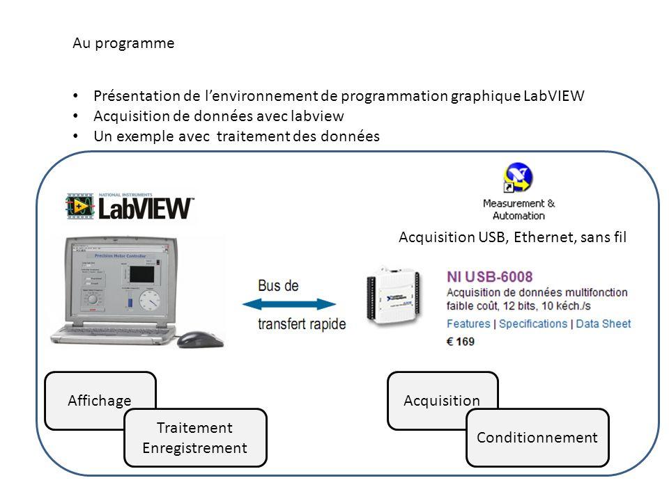 Au programme Présentation de lenvironnement de programmation graphique LabVIEW Acquisition de données avec labview Un exemple avec traitement des données Acquisition USB, Ethernet, sans fil Affichage Traitement Enregistrement Acquisition Conditionnement