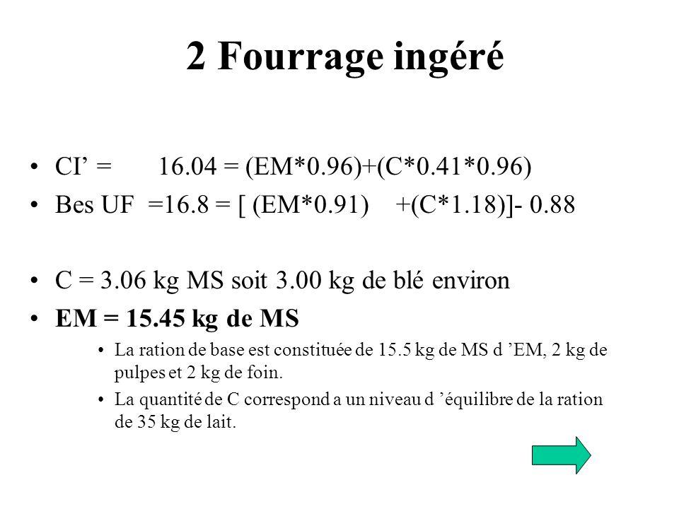 2 Fourrage ingéré CI = 16.04 = (EM*0.96)+(C*0.41*0.96) Bes UF =16.8 = [ (EM*0.91) +(C*1.18)]- 0.88 C = 3.06 kg MS soit 3.00 kg de blé environ EM = 15.