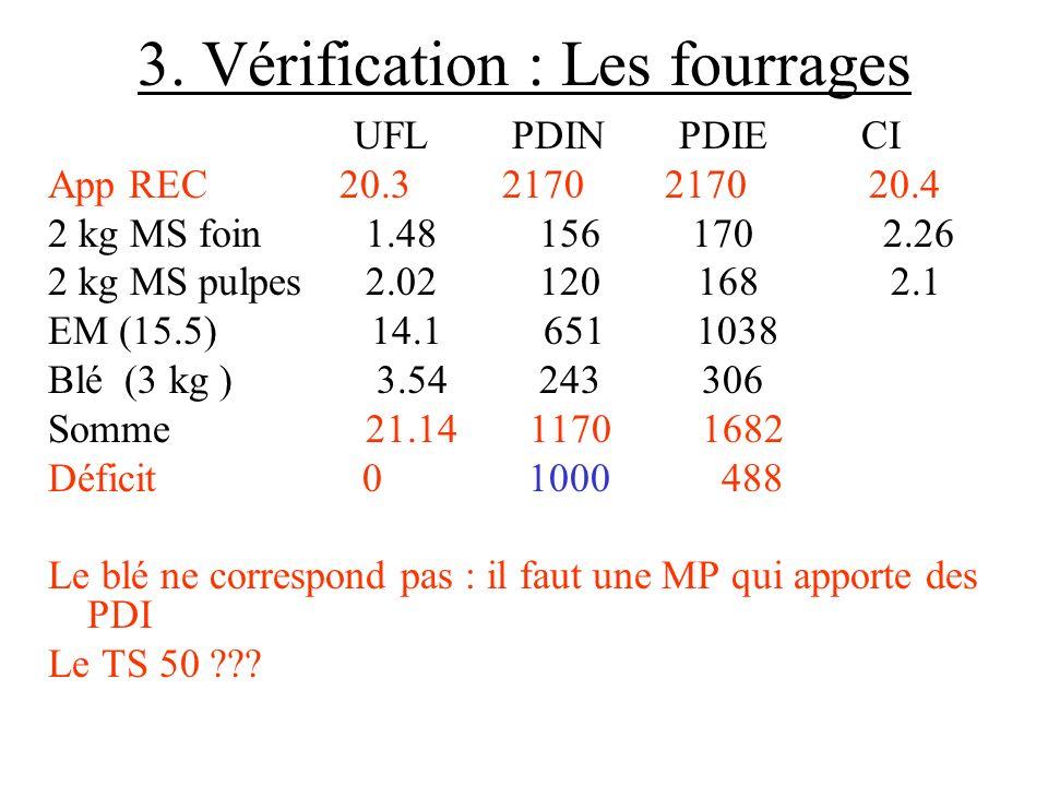 3. Vérification : Les fourrages UFL PDIN PDIE CI App REC 20.3 2170 2170 20.4 2 kg MS foin 1.48 156 170 2.26 2 kg MS pulpes 2.02 120 168 2.1 EM (15.5)