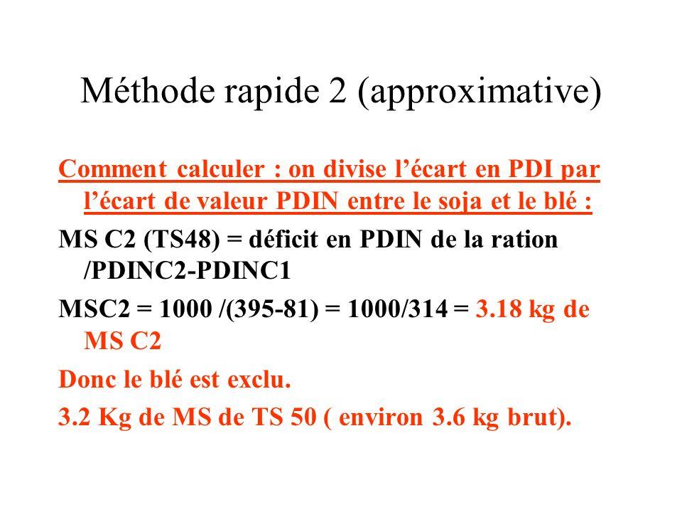 Méthode rapide 2 (approximative) Comment calculer : on divise lécart en PDI par lécart de valeur PDIN entre le soja et le blé : MS C2 (TS48) = déficit