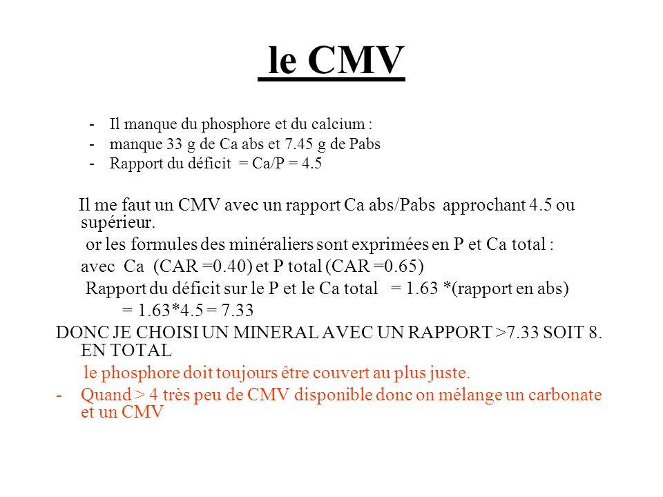 le CMV -Il manque du phosphore et du calcium : -manque 33 g de Ca abs et 7.45 g de Pabs -Rapport du déficit = Ca/P = 4.5 Il me faut un CMV avec un rap