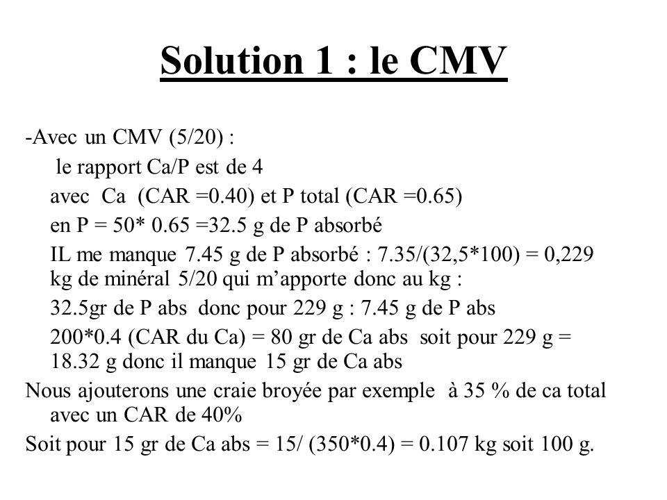 Solution 1 : le CMV -Avec un CMV (5/20) : le rapport Ca/P est de 4 avec Ca (CAR =0.40) et P total (CAR =0.65) en P = 50* 0.65 =32.5 g de P absorbé IL