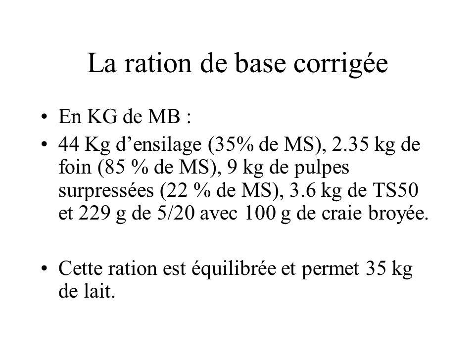La ration de base corrigée En KG de MB : 44 Kg densilage (35% de MS), 2.35 kg de foin (85 % de MS), 9 kg de pulpes surpressées (22 % de MS), 3.6 kg de