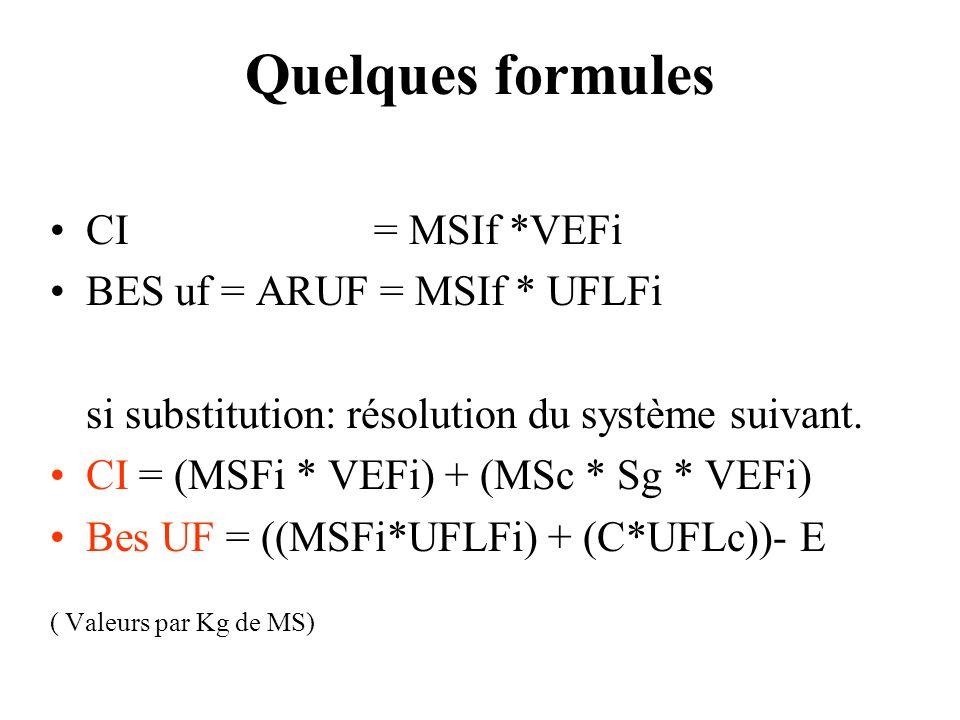 Quelques formules CI = MSIf *VEFi BES uf = ARUF = MSIf * UFLFi si substitution: résolution du système suivant. CI = (MSFi * VEFi) + (MSc * Sg * VEFi)