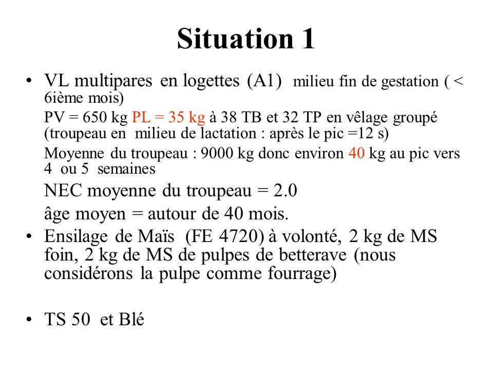 Situation 1 VL multipares en logettes (A1) milieu fin de gestation ( < 6ième mois) PV = 650 kg PL = 35 kg à 38 TB et 32 TP en vêlage groupé (troupeau