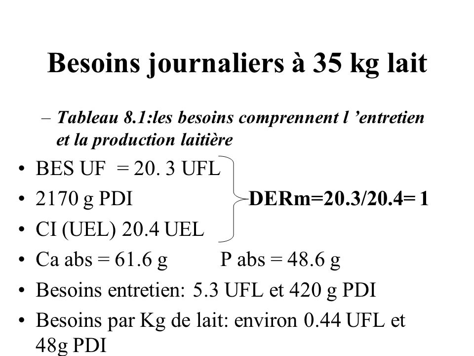 Besoins journaliers à 35 kg lait –Tableau 8.1:les besoins comprennent l entretien et la production laitière BES UF = 20. 3 UFL 2170 g PDI DERm=20.3/20