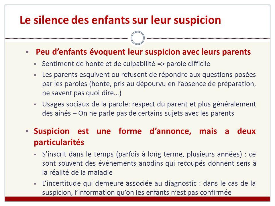 Peu denfants évoquent leur suspicion avec leurs parents Sentiment de honte et de culpabilité => parole difficile Les parents esquivent ou refusent de