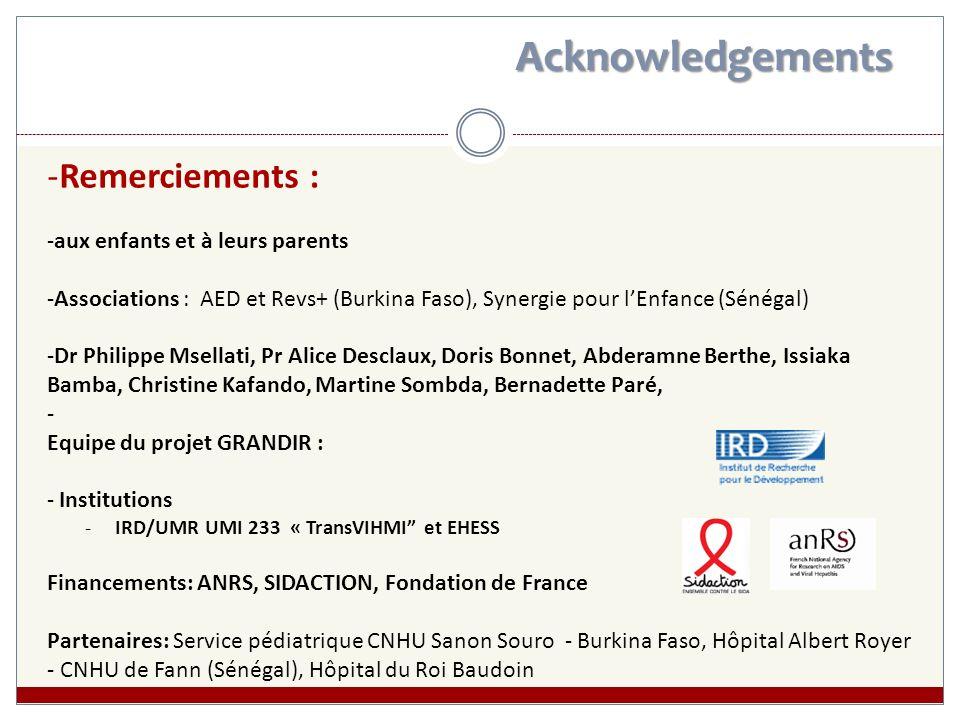 Acknowledgements -Remerciements : -aux enfants et à leurs parents -Associations : AED et Revs+ (Burkina Faso), Synergie pour lEnfance (Sénégal) -Dr Ph
