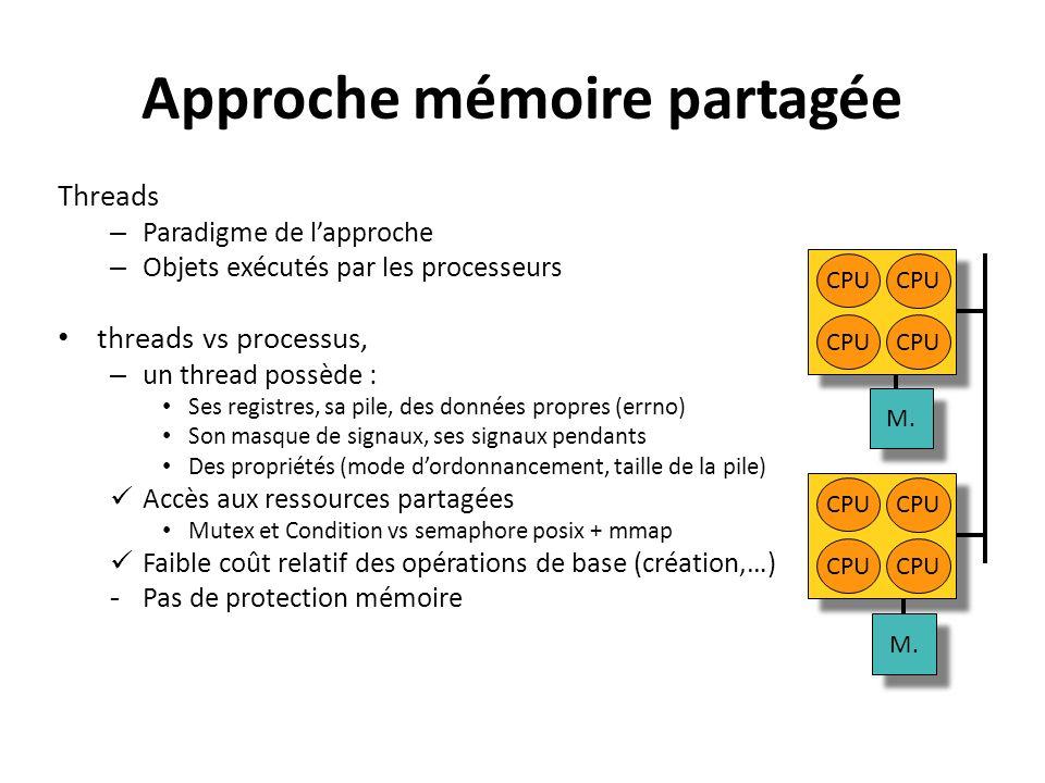Approche mémoire partagée Threads – Paradigme de lapproche – Objets exécutés par les processeurs threads vs processus, – un thread possède : Ses registres, sa pile, des données propres (errno) Son masque de signaux, ses signaux pendants Des propriétés (mode dordonnancement, taille de la pile) Accès aux ressources partagées Mutex et Condition vs semaphore posix + mmap Faible coût relatif des opérations de base (création,…) -Pas de protection mémoire M.