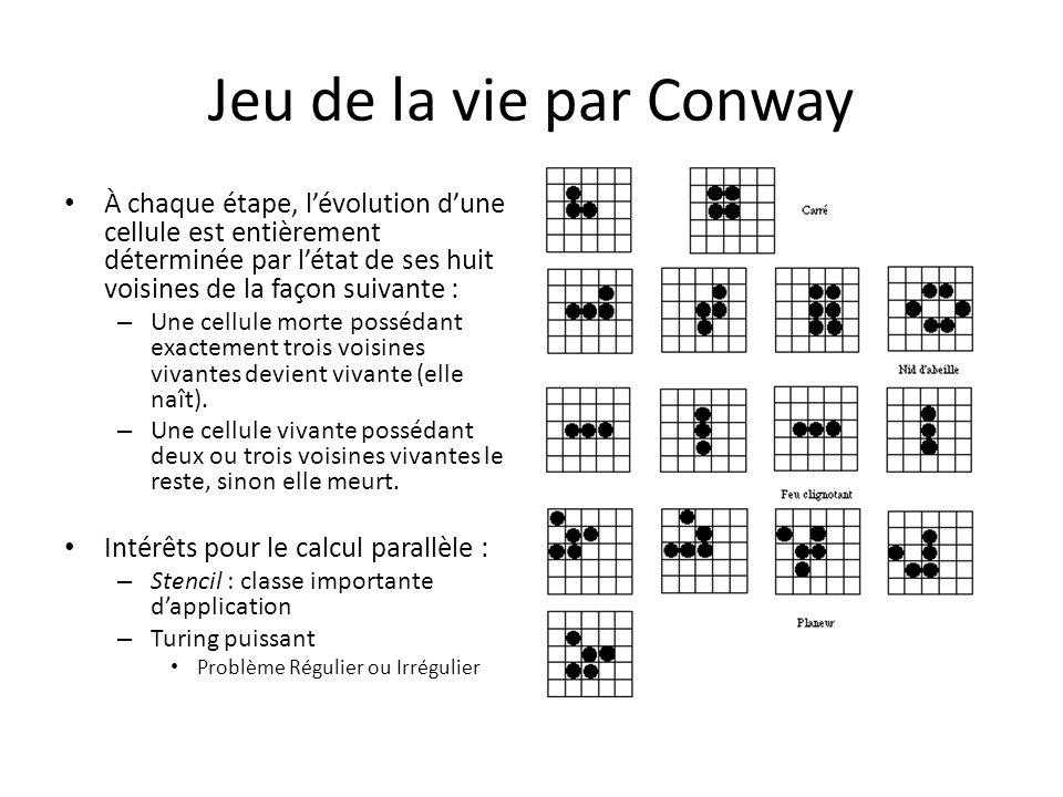 Jeu de la vie par Conway À chaque étape, lévolution dune cellule est entièrement déterminée par létat de ses huit voisines de la façon suivante : – Une cellule morte possédant exactement trois voisines vivantes devient vivante (elle naît).