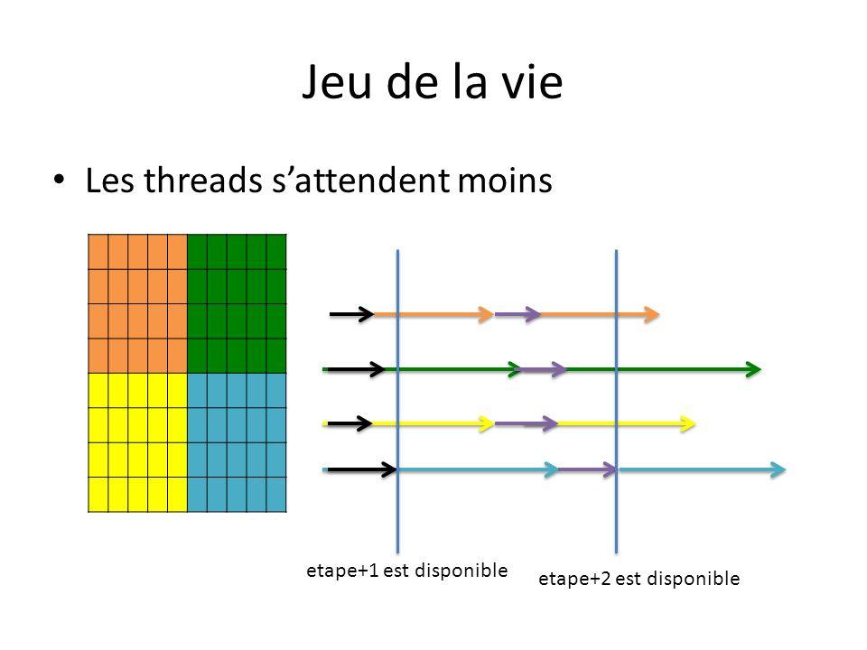 Jeu de la vie Les threads sattendent moins etape+1 est disponible etape+2 est disponible