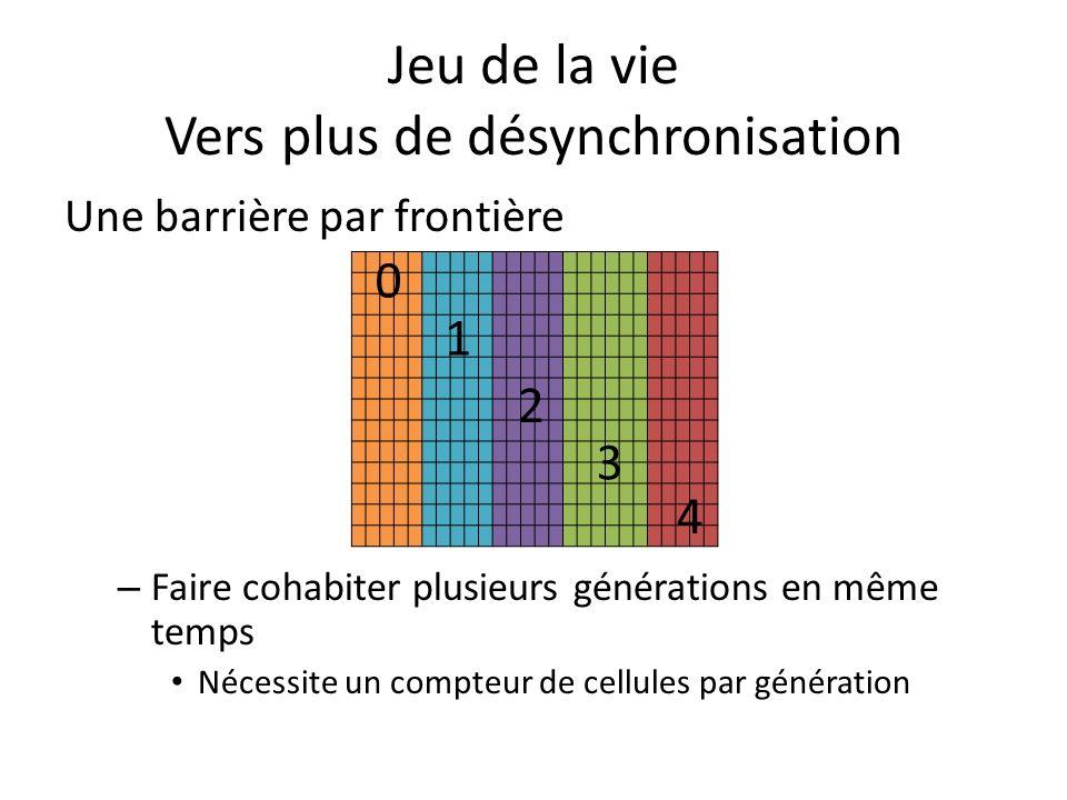 Jeu de la vie Vers plus de désynchronisation Une barrière par frontière – Faire cohabiter plusieurs générations en même temps Nécessite un compteur de cellules par génération 1 0 3 2 4