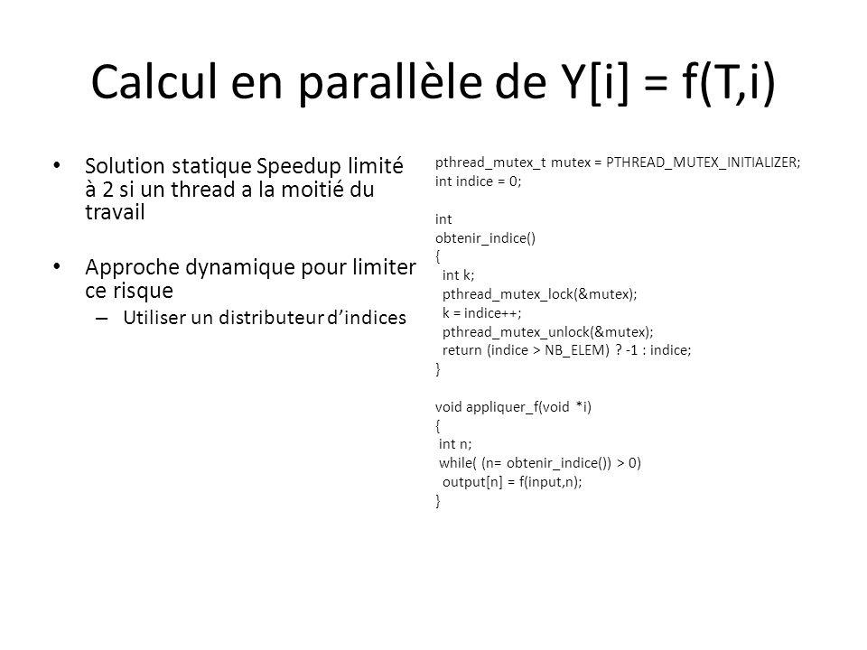 Introduction dune zone de recouvrement (shadow zone) Dupliquer la zone frontière voisine – épaisseur k permet de calculer k étapes sans synchronisation Étape 3