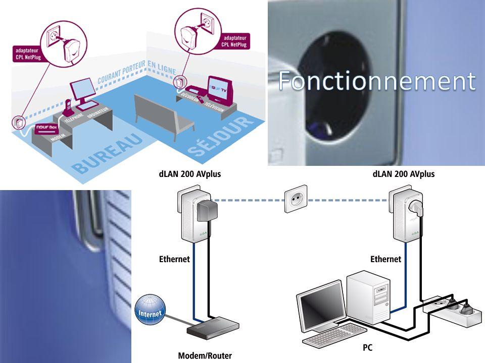 Le principe des CPL consiste à superposer au courant électrique alternatif de 50 ou 60 Hz un signal à plus haute fréquence et de faible énergie.