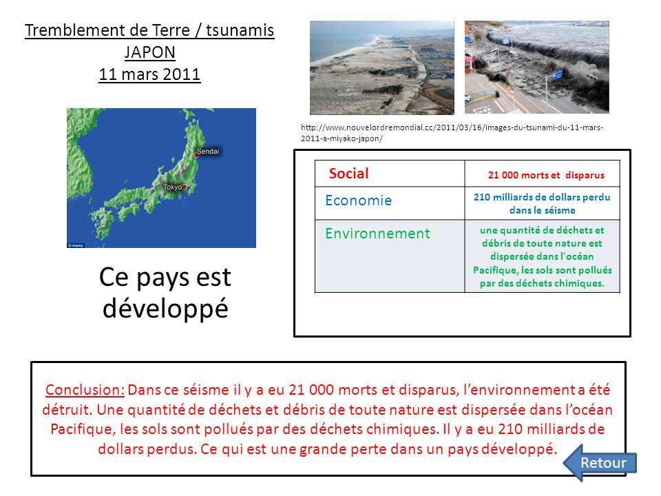 Sécheresses à somalie (octobre- septembre 2011) Ce pays est en développement conclusion: Le bilan est lourd car ce pays est en développement. http://w