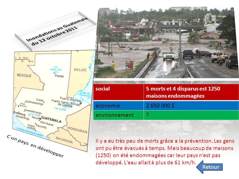 INONDATION AU BRESIL DU 12 AU 16 JANVIER 2011 Cest un pays en voie de développement Agentssanssecret.blogspot. com SocialAu Brésil il y a eu 809 morts