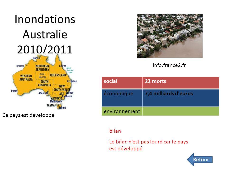 Sécheresse au canada 2011 Conclusion : a cause de la déforestation des terres, le sol ne peut plus absorber l'eau, ce qui entraîne des inondations. La