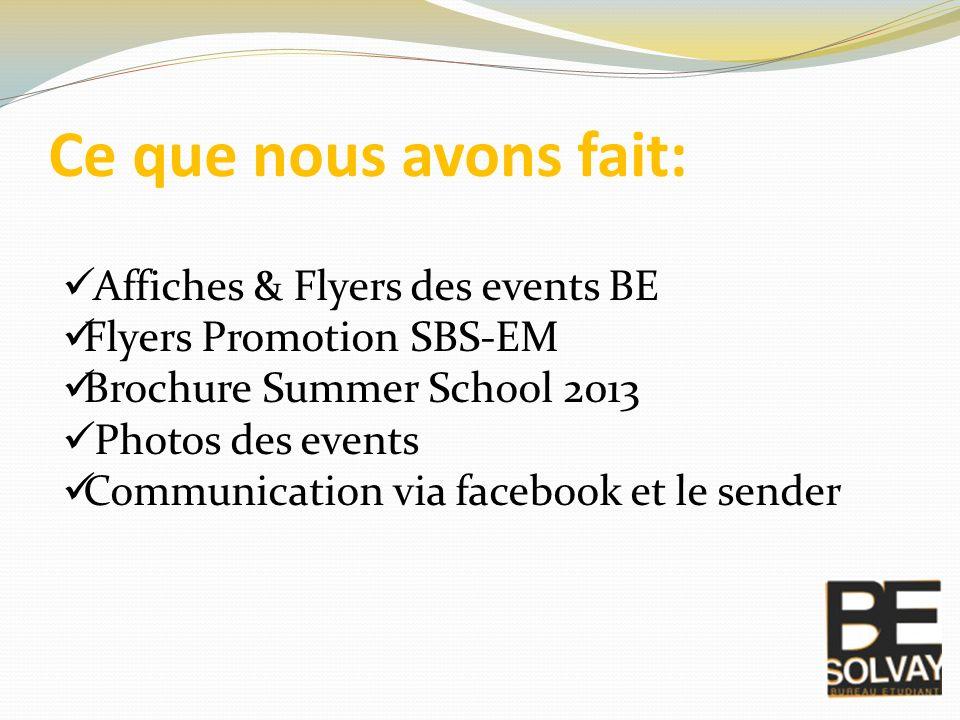 Ce que nous avons fait: Affiches & Flyers des events BE Flyers Promotion SBS-EM Brochure Summer School 2013 Photos des events Communication via facebook et le sender