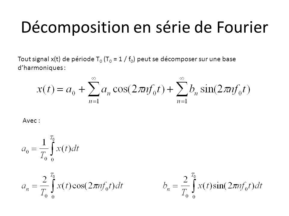 Décomposition en série de Fourier Tout signal x(t) de période T 0 (T 0 = 1 / f 0 ) peut se décomposer sur une base dharmoniques : Avec :